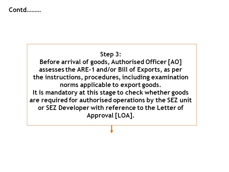 Before arrival of goods, Authorised Officer [AO]